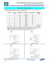 Model C2360C-0-0 Teleterm M2 - 4