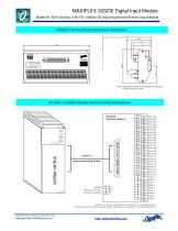 Model M1761A Maxiflex 32SOE Module (30-60Vdc) - 3