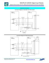 Model M1761A Maxiflex 32SOE Module (30-60Vdc) - 4