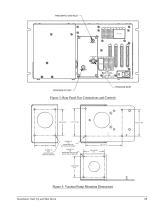 DF-730 Operator Manual - 21