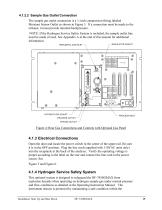 DF745SGMax Operator Manual - 21