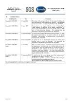 SERVOFLEX Micro i.s. 5100 Certification Manual 05100008A_5 - 21