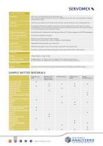 SERVOFLEX MiniHD 5200 Product Brochure - 4