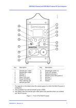 SERVOFLEX MiniMP 5200 Operator Manual 05230001A_9 - 9