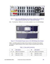 SERVOPRO 4900 Multigas Installation and Operator Manual Rev B04 - 13