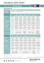 SERVOPRO 4900 Multigas Product Brochure - 3
