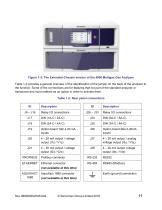 SERVOPRO 4900 Multigas Quick Start Guide Rev A05 - 11