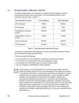 SERVOPRO MultiExact 4100 Installation and Operator Manual_1.3 - 10