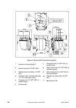 SERVOTOUGH FluegasExact 2700 Installation Manual 02700005D_6 - 16