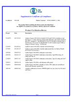 SERVOTOUGH Oxy 1900 Certification Manual 01910008B_10 - 22