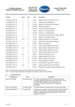 SERVOTOUGH OxyExact 2200 Series Certification Manual 02200008A_22 - 35