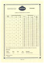 SERVOTOUGH OxyExact 2200 Series Certification Manual 02200008A_22 - 43