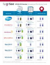 COVID-19 Vaccine Temperature Monitoring Selection Guide