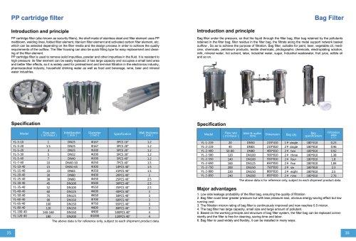 PP Cartridge Filter &Bag filter