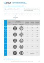 CIRCULAR METRIC CONNECTORS M12 Y-CIRC M - 13