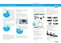 European Product Guide - 2