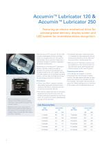Accumin Automatic Lubricators - 8