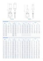 Delta Industrial Valve Product Guide - 11