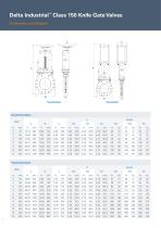 Delta Industrial Valve Product Guide - 6