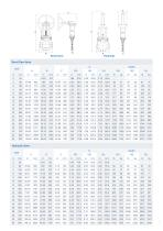 Delta Industrial Valve Product Guide - 7