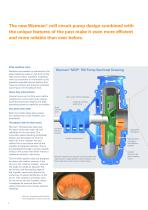 WARMAN® Centrifugal Slurry Pumps Mill Circuit Duty Pumps - 4