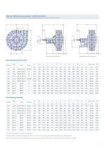 WARMAN® Centrifugal Slurry Pumps Mill Circuit Duty Pumps - 7