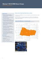 Warman Horizontal Slurry Pump Brochure - 10