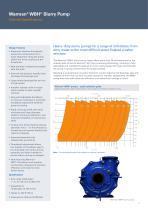 Warman Horizontal Slurry Pump Brochure - 5