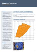 Warman Horizontal Slurry Pump Brochure - 7