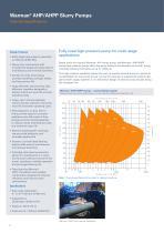 Warman Horizontal Slurry Pump Brochure - 8