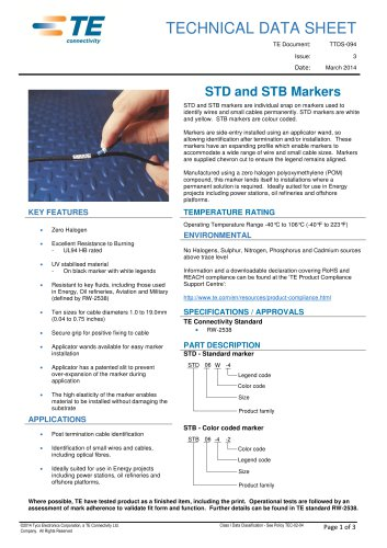 STD and STB Markers