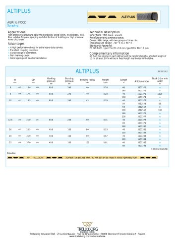 ALTIPLUS