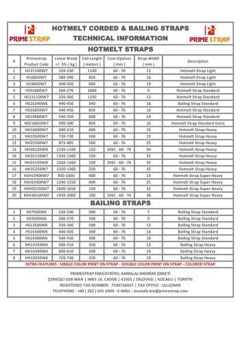 HOTMELT CORDED & BAILING STRAPS TECHNICAL INFORMATION