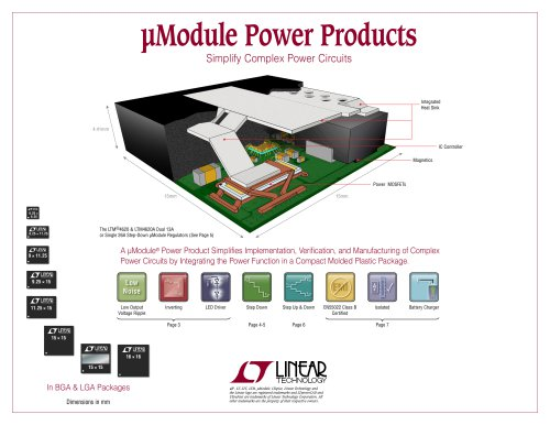 Linear Technology DC/DC uModule Power Products