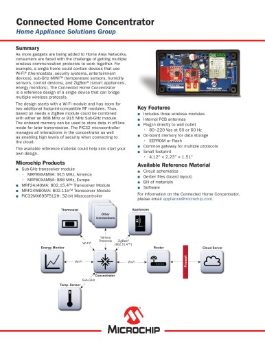 Connected Home Concentrator Sell Sheet