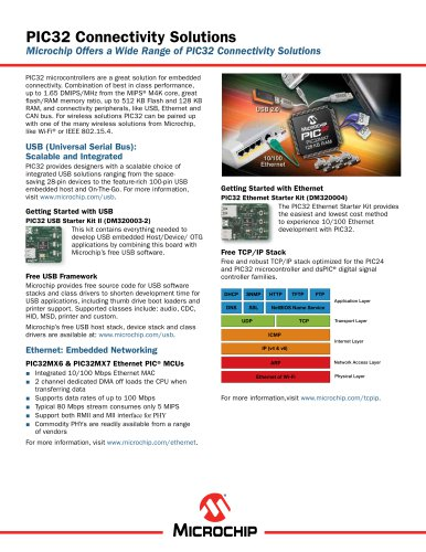 PIC32 Connectivity Sell Sheet