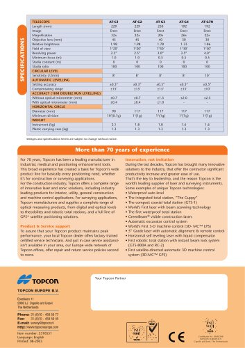 Leaflet ATG-Series