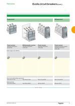 Catalogue Evolis circuit breakers 17.5kV - 11