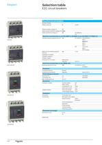 Circuit protection and control devices 0.5 to 6300A - 10
