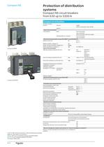 Circuit protection and control devices 0.5 to 6300A - 16