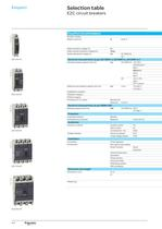 Circuit protection and control devices 0.5 to 6300A - 8