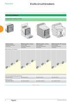 Evolis 24kV catalogue - 10