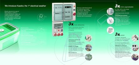 Kaedra : the 1st electrical weather - 2