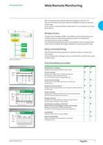 NEX 24 catalogue 2010 - 11