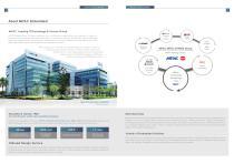 2021 MiTAC Embedded Solution Catalog - 3