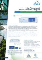 E-Series - AF22E SO2 monitor