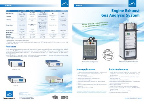 Engine Exhaust Gas Analysis System EGAS