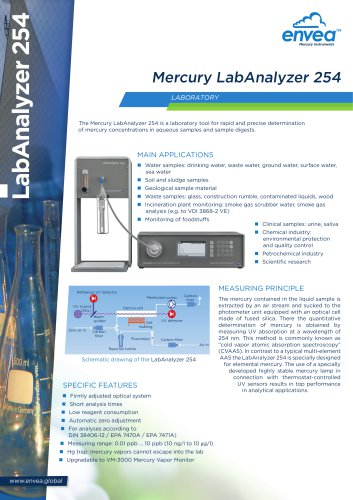 LabAnalyzer 254 Mercury Monitor ENVEA