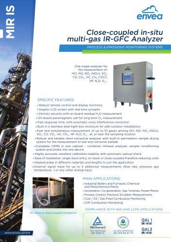 In situ stack multi-gas analyzer IR-GFC MIR-IS