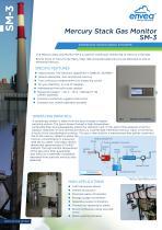 SM-3 Mercury Stack Gas Monitor ENVEA